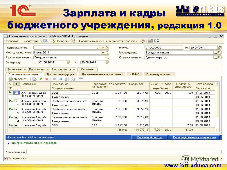 Зарплата и кадры бюджетного учреждения, редакция 1.0 www.fort.crimea.com