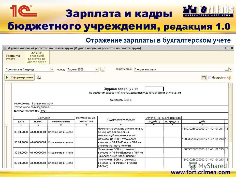 Зарплата и кадры бюджетного учреждения, редакция 1.0 www.fort.crimea.com Отражение зарплаты в бухгалтерском учете