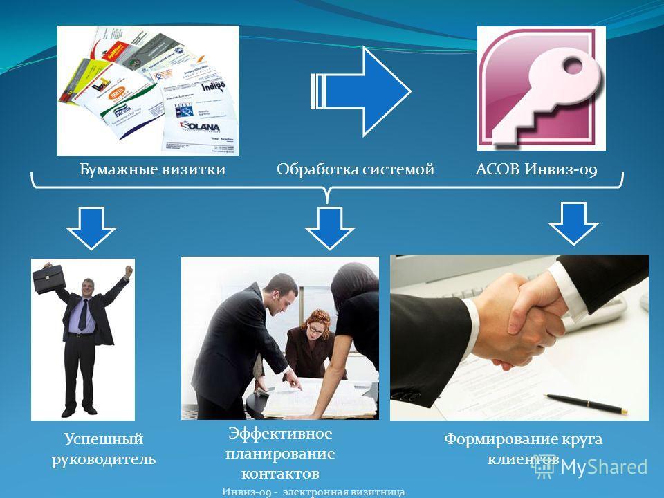 Обработка системойАСОВ Инвиз-09Бумажные визитки Формирование круга клиентов Эффективное планирование контактов Успешный руководитель Инвиз-09 - электронная визитница