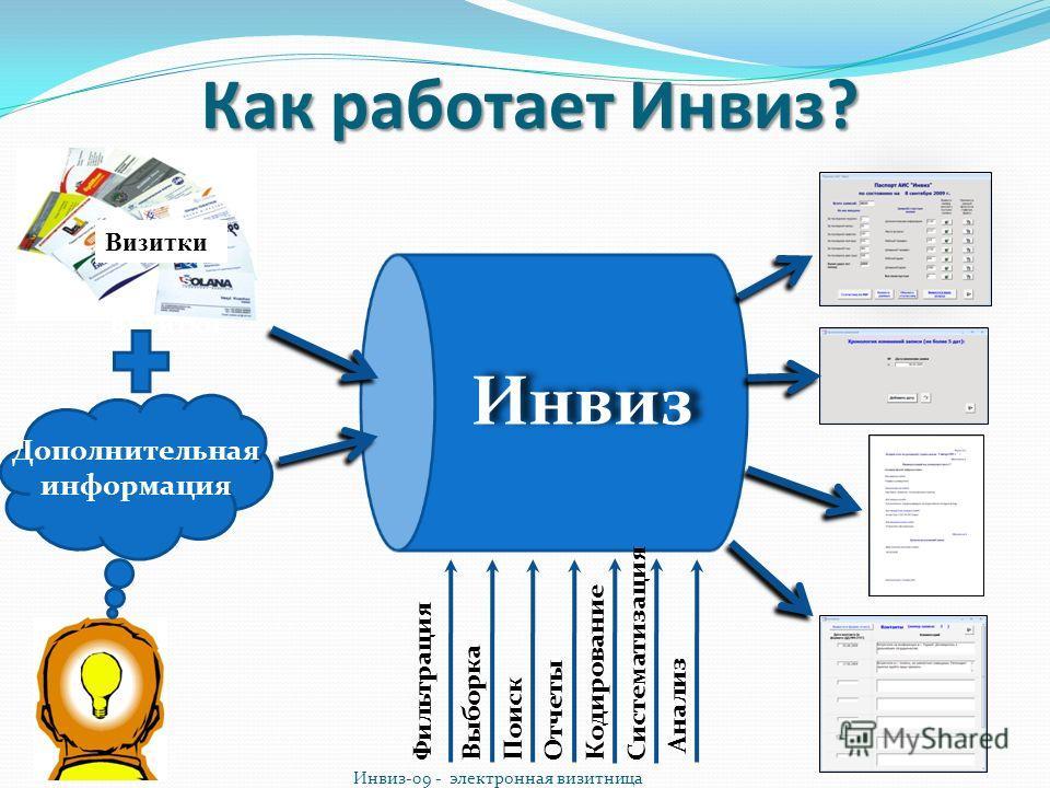 Как работает Инвиз? Инвиз Визитки Дополнительная информация Фильтрация Выборка ПоискОтчеты КодированиеСистематизация Анализ Визитки Инвиз-09 - электронная визитница