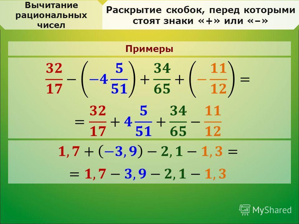 Вычитание рациональных чисел Раскрытие скобок, перед которыми стоят знаки «+» или «–» Примеры