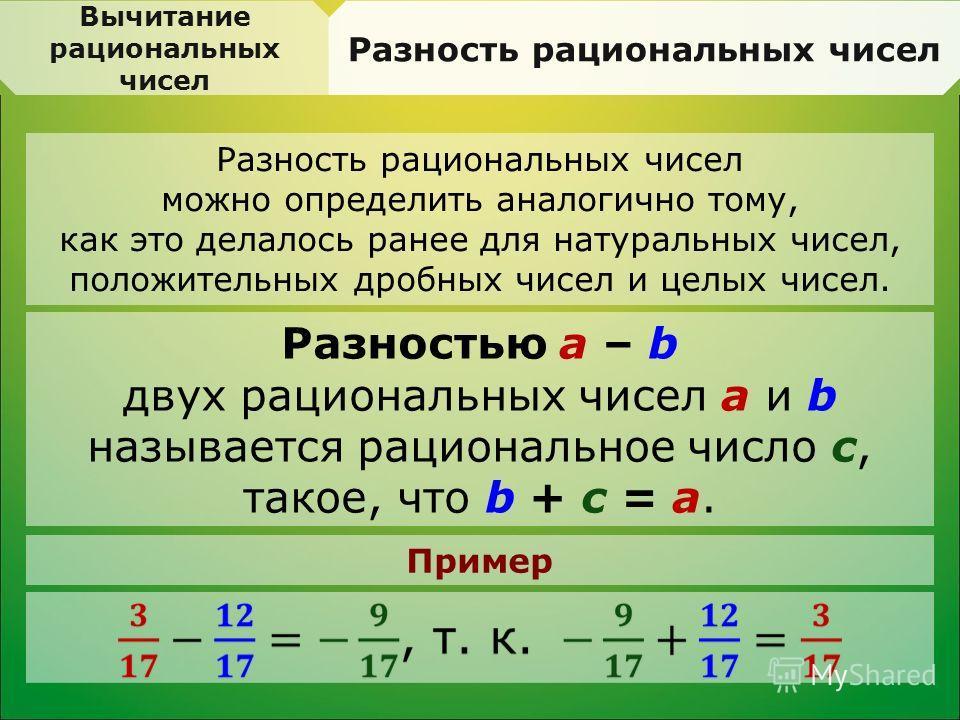 Разность рациональных чисел можно определить аналогично тому, как это делалось ранее для натуральных чисел, положительных дробных чисел и целых чисел. Вычитание рациональных чисел Разность рациональных чисел Разностью a – b двух рациональных чисел a