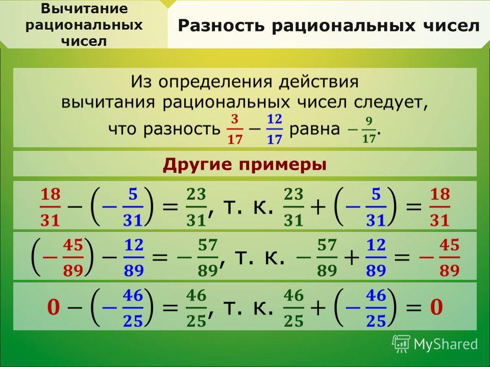 Вычитание рациональных чисел Разность рациональных чисел Другие примеры