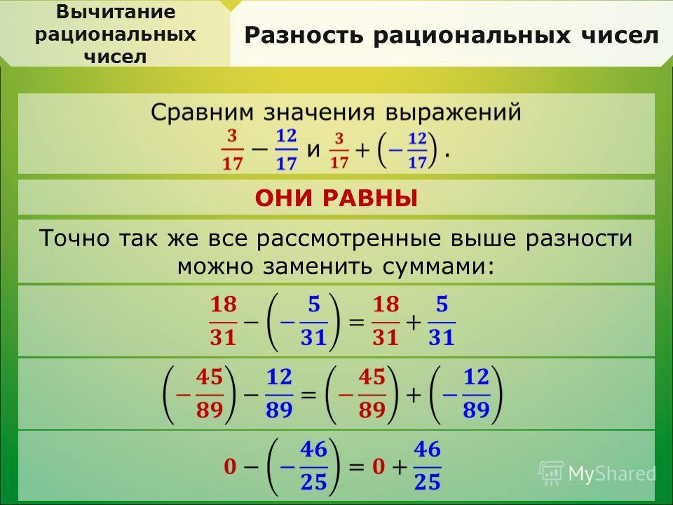 Вычитание рациональных чисел Разность рациональных чисел ОНИ РАВНЫ Точно так же все рассмотренные выше разности можно заменить суммами: