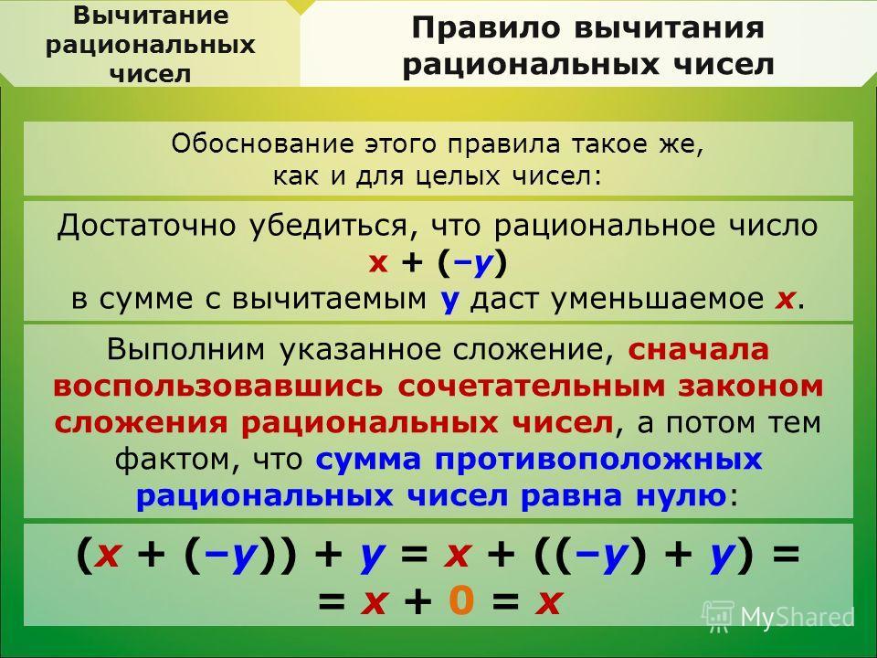 Обоснование этого правила такое же, как и для целых чисел: Вычитание рациональных чисел Правило вычитания рациональных чисел Достаточно убедиться, что рациональное число х + (–y) в сумме с вычитаемым y даст уменьшаемое х. Выполним указанное сложение,