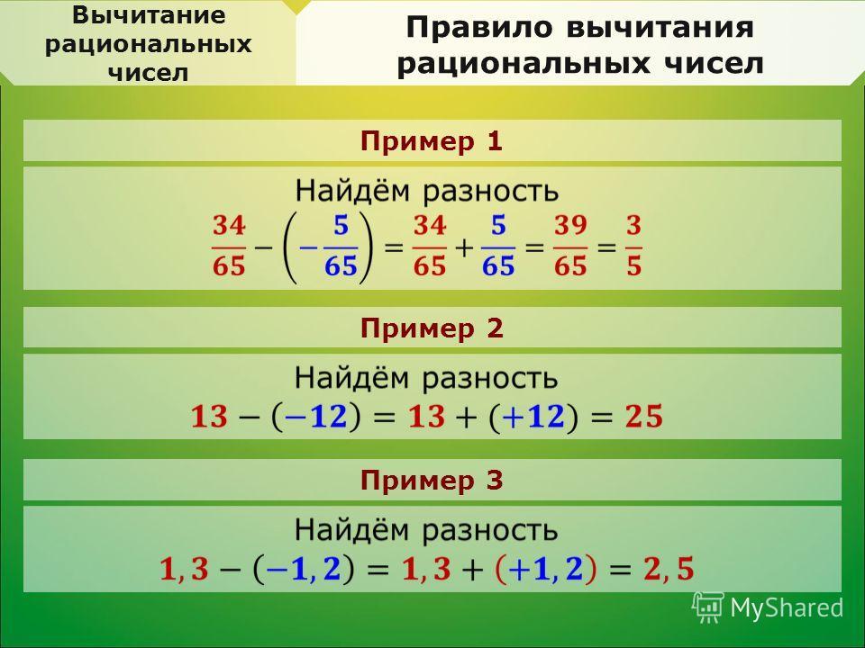 Пример 1 Вычитание рациональных чисел Правило вычитания рациональных чисел Пример 2 Пример 3