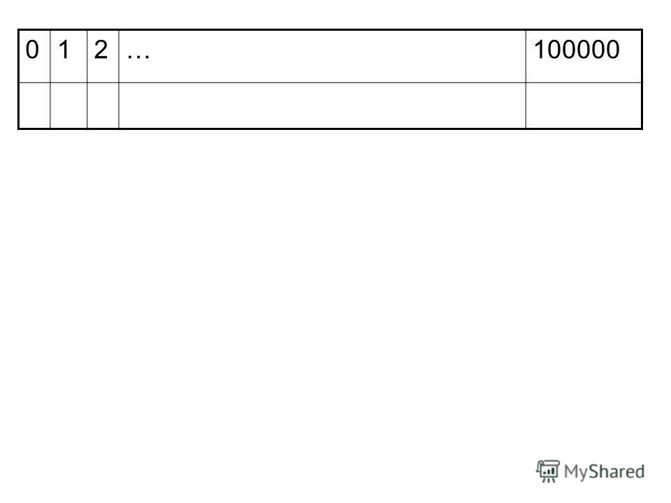 012…100000