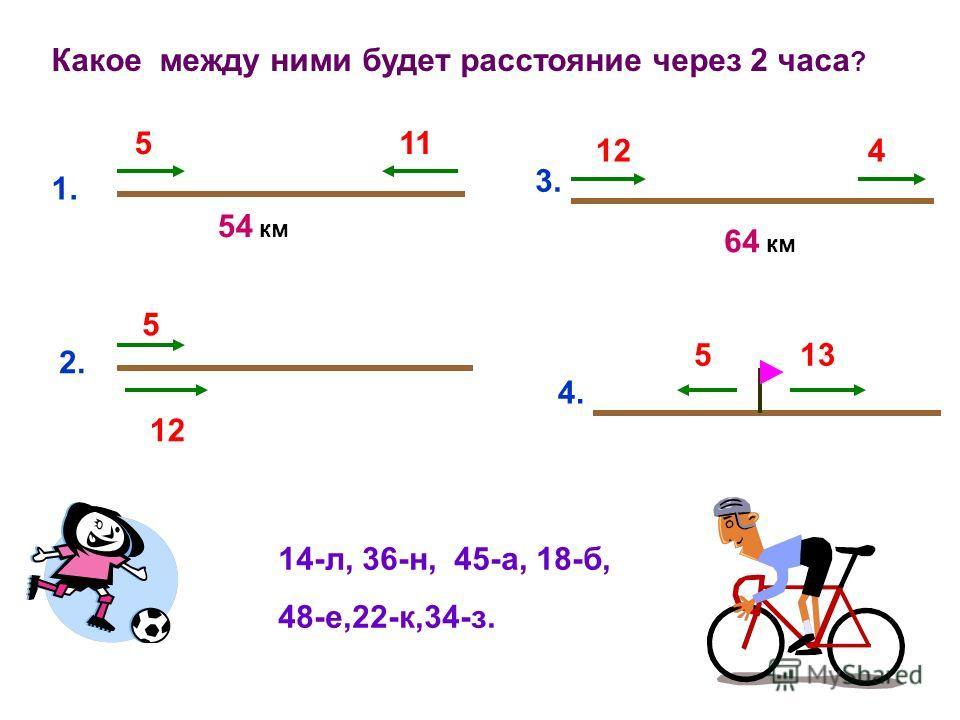 511 1. 5 12 2. 3. 124 54 км 64 км 513 4. Какое между ними будет расстояние через 2 часа ? 14-л, 36-н, 45-а, 18-б, 48-е,22-к,34-з.