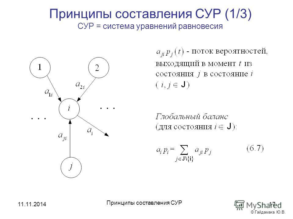 Принципы составления СУР Принципы составления СУР (1/3) СУР = система уравнений равновесия 11.11.201417 © Гайдамака Ю.В.