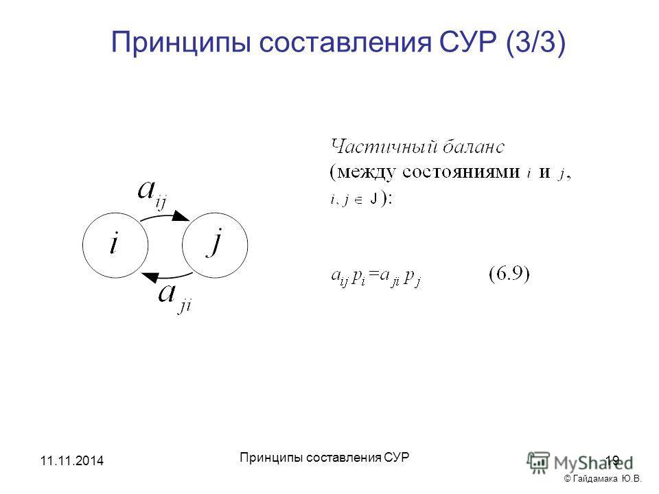 Принципы составления СУР (3/3) 11.11.201419 Принципы составления СУР © Гайдамака Ю.В.