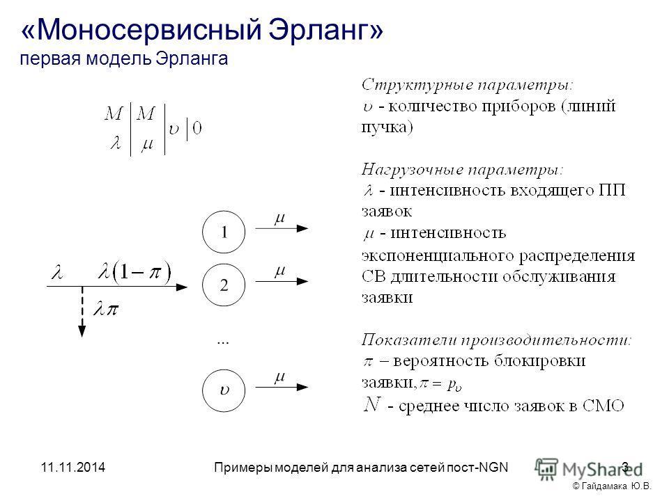 Примеры моделей для анализа сетей пост-NGN 11.11.20143 «Моносервисный Эрланг» первая модель Эрланга Примеры моделей для анализа сетей пост-NGN © Гайдамака Ю.В.