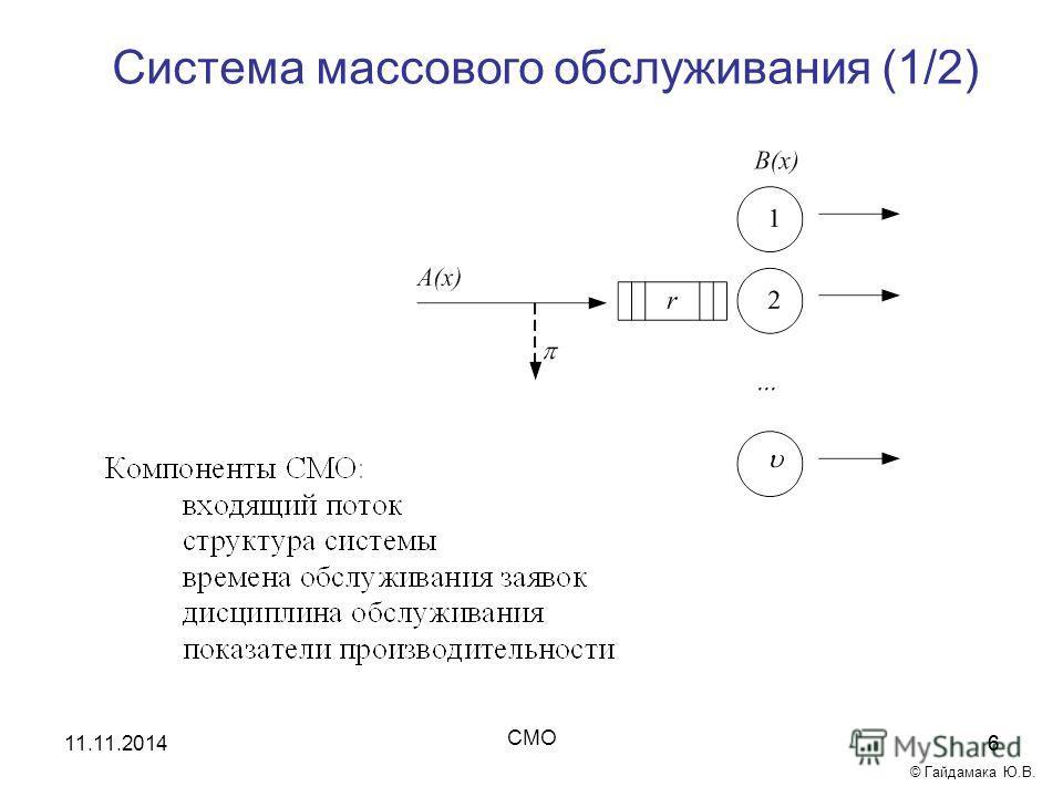 Система массового обслуживания (1/2) СМО 611.11.20146 © Гайдамака Ю.В.