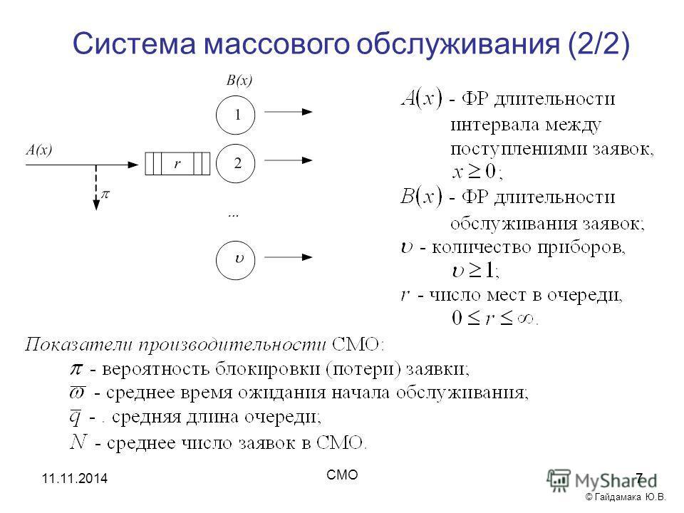 Система массового обслуживания (2/2) СМО 711.11.20147 © Гайдамака Ю.В.