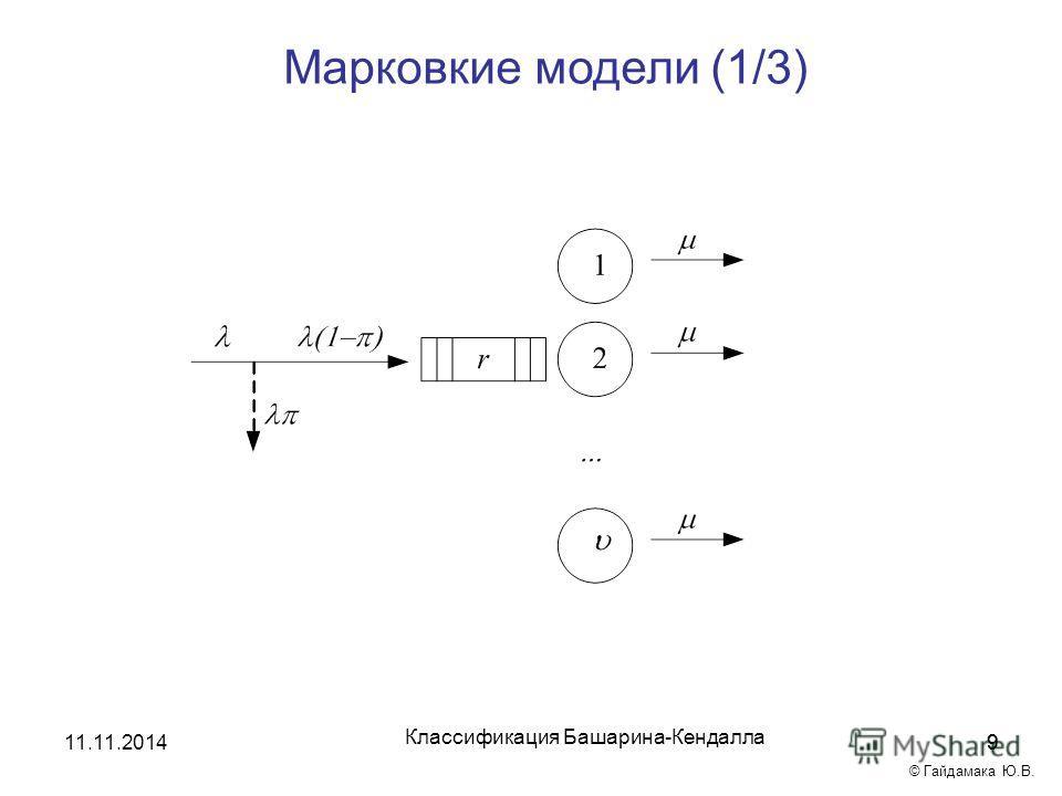Марковкие модели (1/3) 9 Классификация Башарина-Кендалла 11.11.20149 © Гайдамака Ю.В.