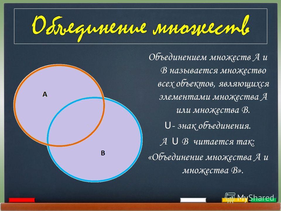 Объединение множеств Объединением множеств А и В называется множество всех объектов, являющихся элементами множества А или множества В. U - знак объединения. А U В читается так: «Объединение множества А и множества В».