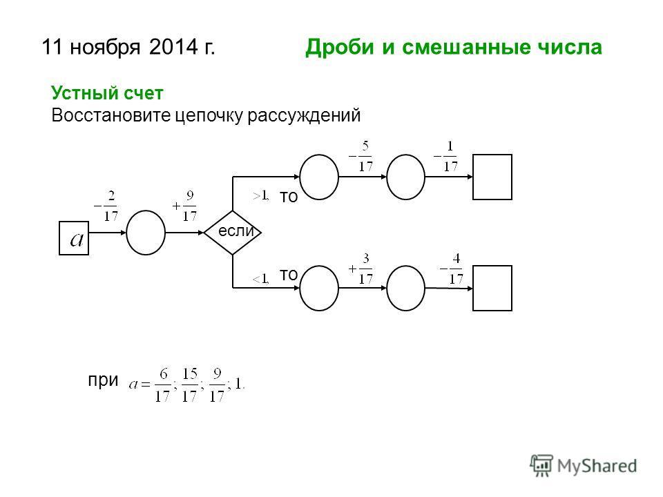 Устный счет Восстановите цепочку рассуждений при если то 11 ноября 2014 г. Дроби и смешанные числа