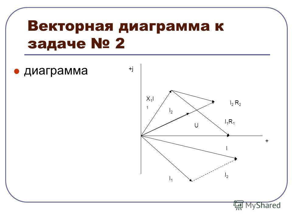 Векторная диаграмма к задаче 2 диаграмма +j I I2I2 I1I1 X1I1X1I1 I1R1I1R1 I2I2 U I 2 R 2 +
