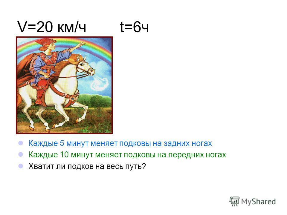 V=20 км/ч t=6 ч Каждые 5 минут меняет подковы на задних ногах Каждые 10 минут меняет подковы на передних ногах Хватит ли подков на весь путь?
