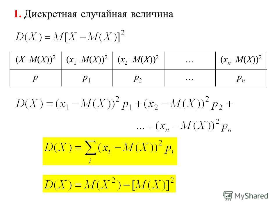 1. Дискретная случайная величина (X–М(Х)) 2 (x 1 –М(Х)) 2 (x 2 –М(Х)) 2 …(x n –М(Х)) 2 pp1p1 p2p2 …pnpn