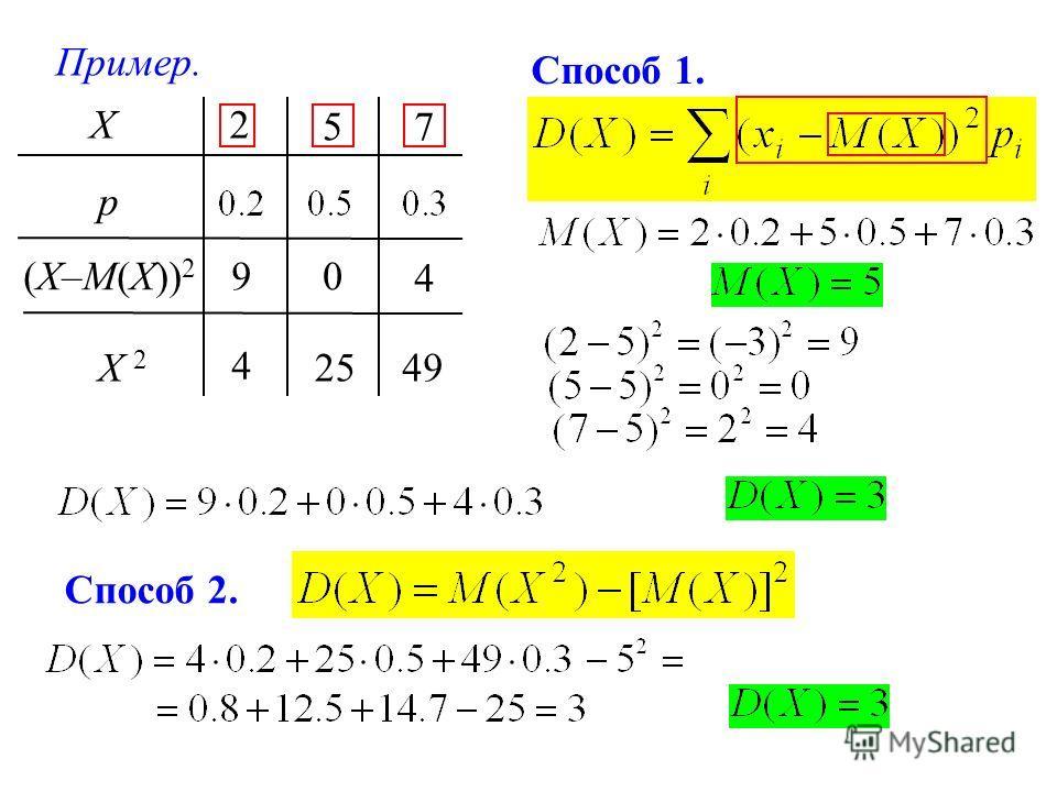 2 57 Х р Пример. Способ 1. (Х–М(Х)) 2 90 4 Способ 2. Х 2 4 252549