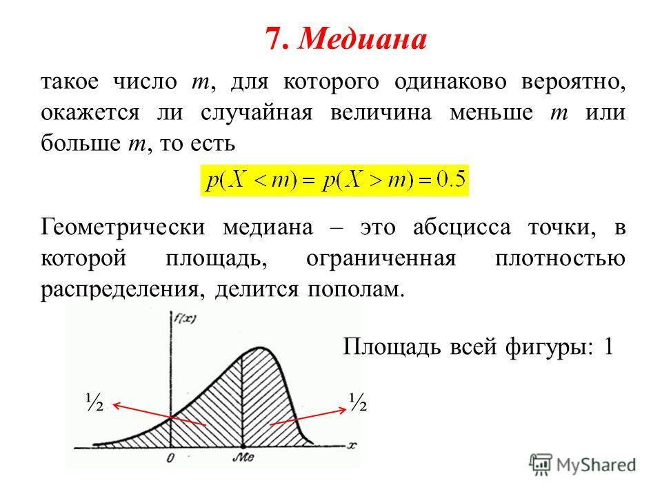 такое число m, для которого одинаково вероятно, окажется ли случайная величина меньше m или больше m, то есть 7. Медиана Геометрически медиана – это абсцисса точки, в которой площадь, ограниченная плотностью распределения, делится пополам. Площадь вс