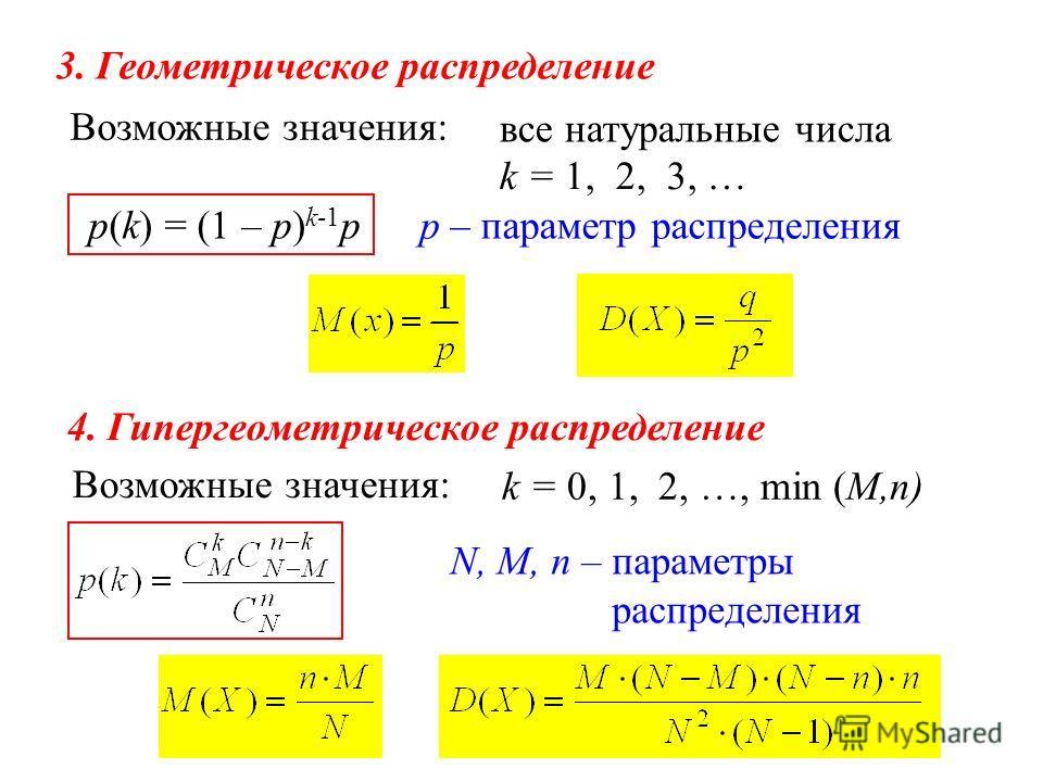 3. Геометрическое распределение Возможные значения: p(k) = (1 – p) k-1 p все натуральные числа k = 1, 2, 3, … р – параметр распределения 4. Гипергеометрическое распределение Возможные значения: k = 0, 1, 2, …, min (M,n) N, M, n – параметры распределе