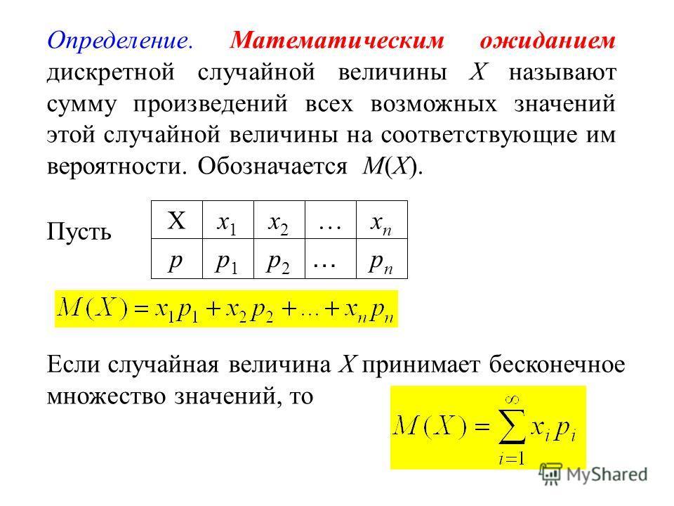 Определение. Математическим ожиданием дискретной случайной величины Х называют сумму произведений всех возможных значений этой случайной величины на соответствующие им вероятности. Обозначается М(Х). Пусть pnpn … p2p2 p1p1 p xnxn …x2x2 x1x1 X Если сл