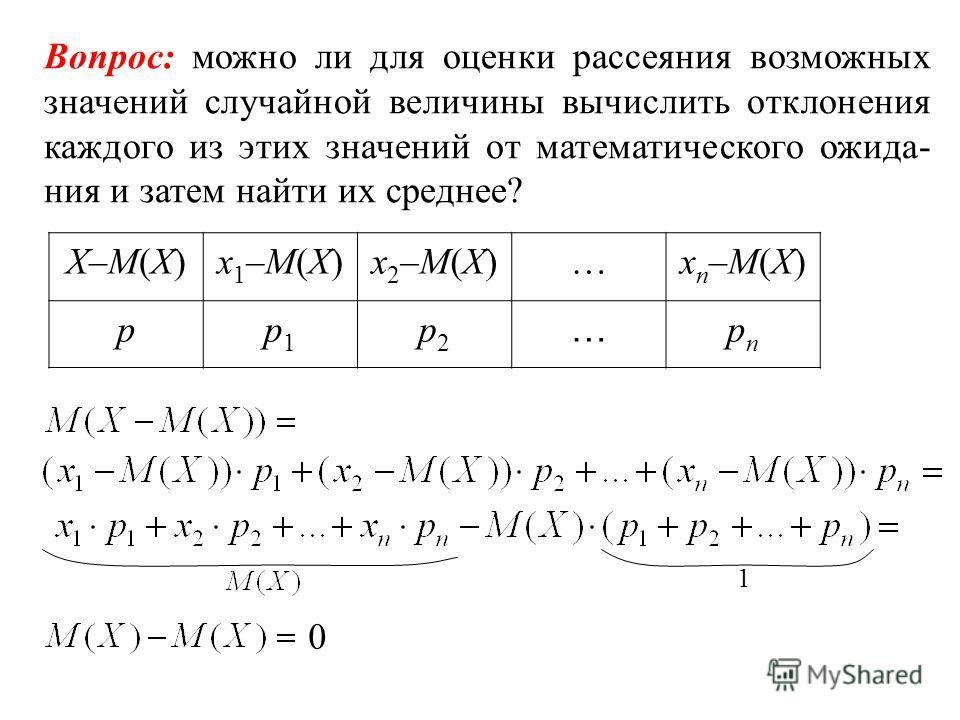X–М(Х)x 1 –М(Х)x 2 –М(Х)…x n –М(Х) pp1p1 p2p2 … pnpn Вопрос: можно ли для оценки рассеяния возможных значений случайной величины вычислить отклонения каждого из этих значений от математического ожидания и затем найти их среднее? 1 0