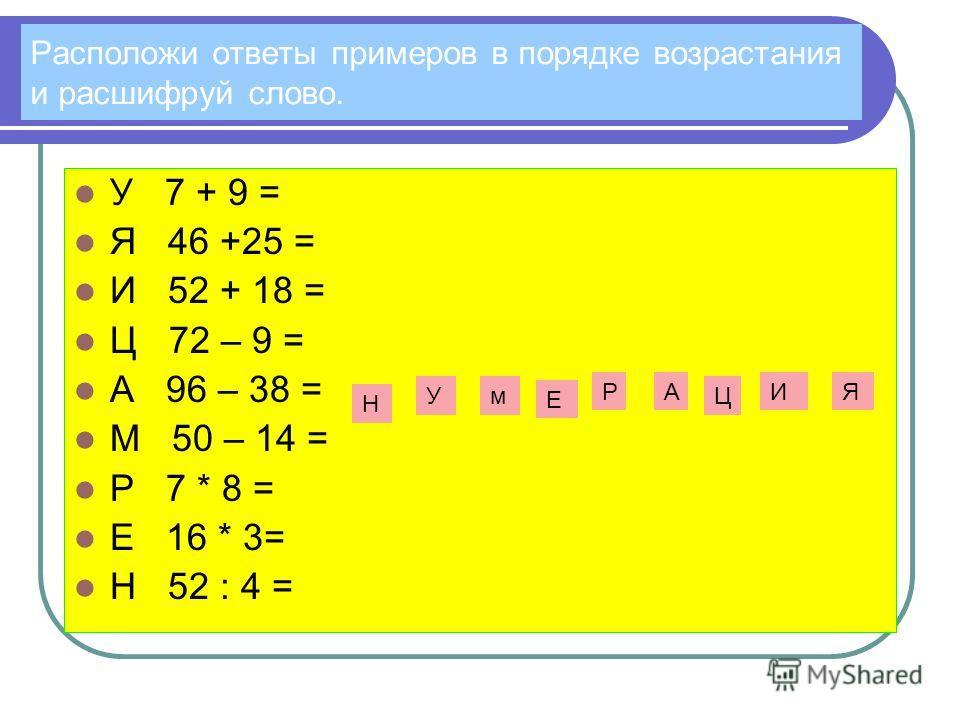 Расположи ответы примеров в порядке возрастания и расшифруй слово. У 7 + 9 = Я 46 +25 = И 52 + 18 = Ц 72 – 9 = А 96 – 38 = М 50 – 14 = Р 7 * 8 = Е 16 * 3= Н 52 : 4 = Н Ум Е РА Ц ИЯ