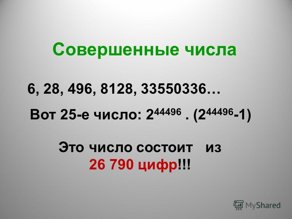 Совершенные числа 6, 28, 496, 8128, 33550336… Вот 25-е число: 2 44496. (2 44496 -1) Это число состоит из 26 790 цифр!!!