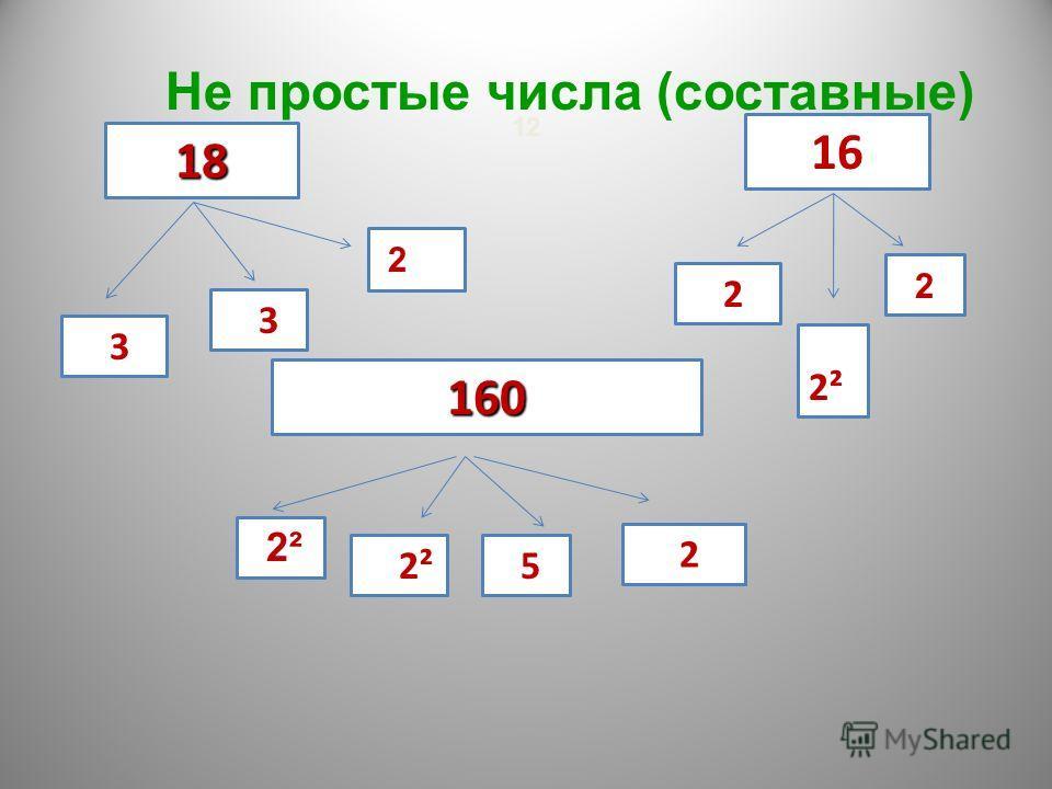 160 12 2² 5 2 18 Не простые числа (составные) 16 2 2² 2 3 3 2