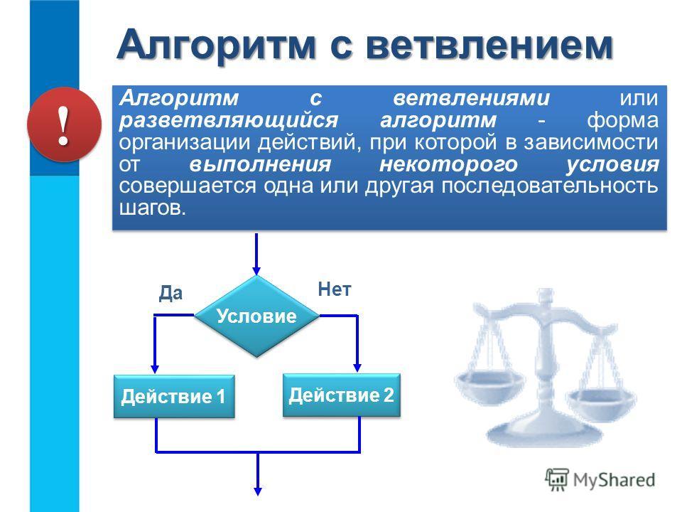 Алгоритм с ветвлением Алгоритм с ветвлениями или разветвляющийся алгоритм - форма организации действий, при которой в зависимости от выполнения некоторого условия совершается одна или другая последовательность шагов. Условие Действие 2 Действие 1 Да