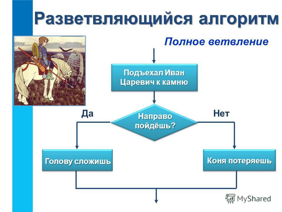 Разветвляющийся алгоритм Подъехал Иван Царевич к камню Направо пойдёшь? Нет Да Голову сложишь Коня потеряешь Полное ветвление
