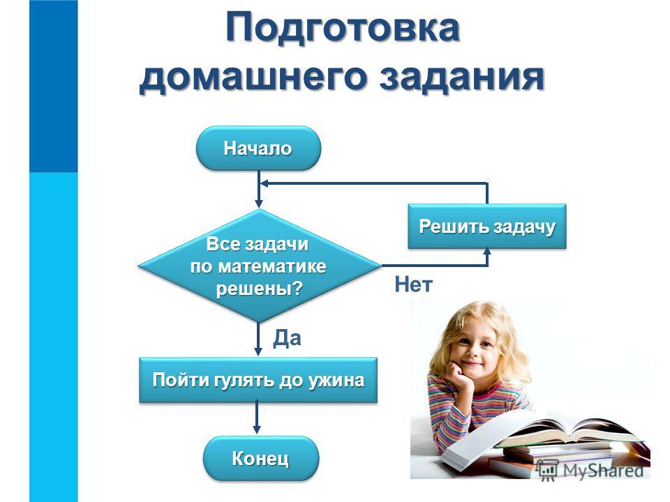Подготовка домашнего задания Начало Начало Все задачи по математике решены? Решить задачу Пойти гулять до ужина Конец Конец Да Нет