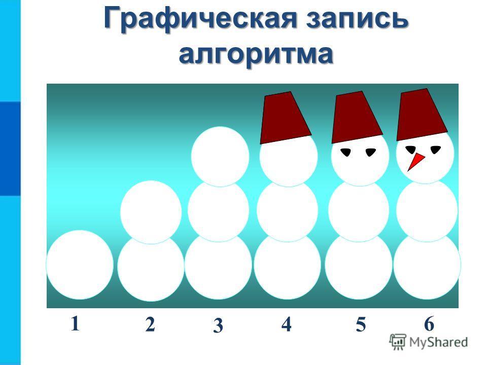 Графическая запись алгоритма 1