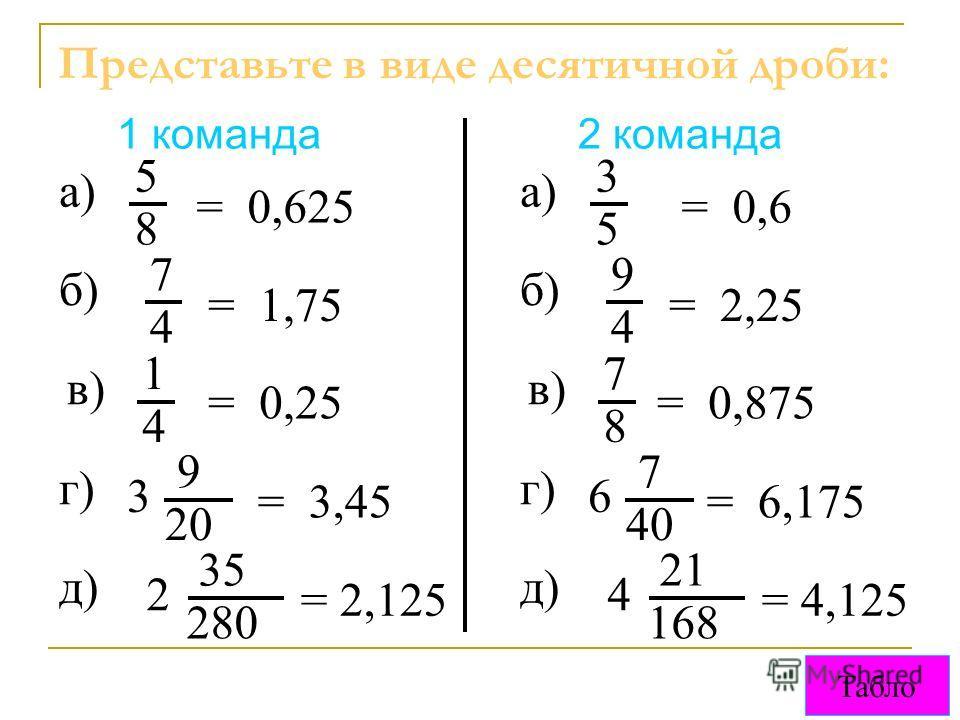 Представьте в виде десятичной дроби: 1 команда 5 8 а) б) 7 4 в) 1 4 г) 9 20 3 д) 35 280 2 = 0,625 = 1,75 = 0,25 = 3,45 = 2,125 2 команда 3 5 а) б) 9 4 в) 7 8 г) 7 40 6 д) 21 168 4 = 0,6 = 2,25 = 0,875 = 6,175 = 4,125 Табло