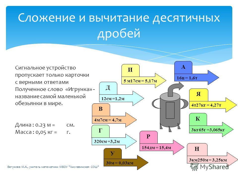 Сложение и вычитание десятичных дробей И 5 м 17 см = 5,17 м Д 12 см =1,2 м В 4 м 7 см = 4,7 м Г 320 см =3,2 м Р 154 дм = 15,4 м У 30 м = 0,03 км Н 3 км 250 м = 3,25 км К 3 кг 65 г =3,065 кг Я 4 т 27 кг = 4,27 т А 16 ц = 1,6 т Сигнальное устройство пр