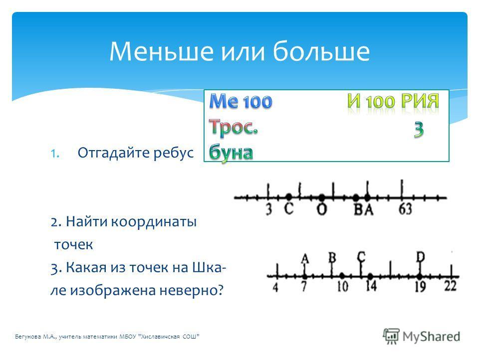 1. Отгадайте ребус 2. Найти координаты точек 3. Какая из точек на Шка- ле изображена неверно? Меньше или больше Бегунова М.А., учитель математики МБОУ Хиславичская СОШ