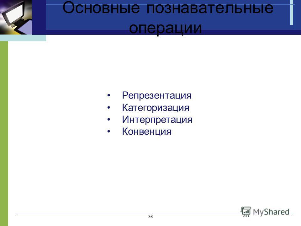 Основные познавательные операции 36 Репрезентация Категоризация Интерпретация Конвенция