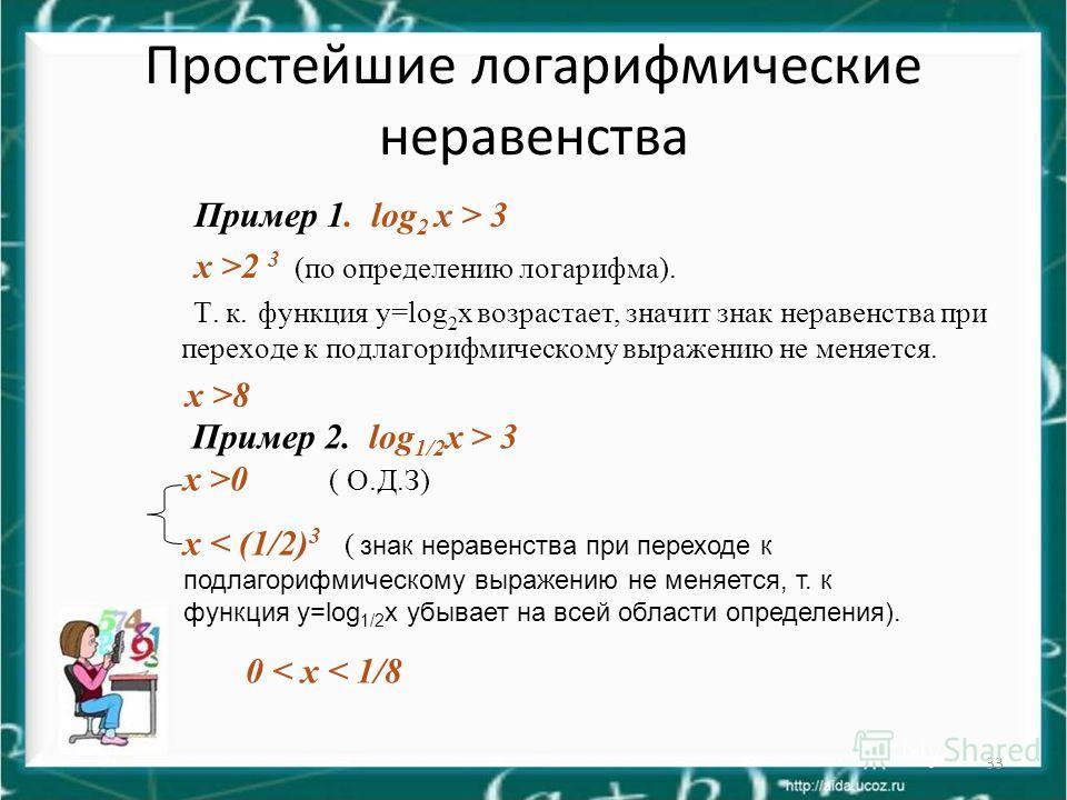 33 Простейшие логарифмические неравенства Пример 1. log 2 х > 3 х >2 3 (по определению логарифма). Т. к. функция у=log 2 х возрастает, значит знак неравенства при переходе к подлагорифмическому выражению не меняется. х >8 Пример 2. log 1/2 х > 3 х >0