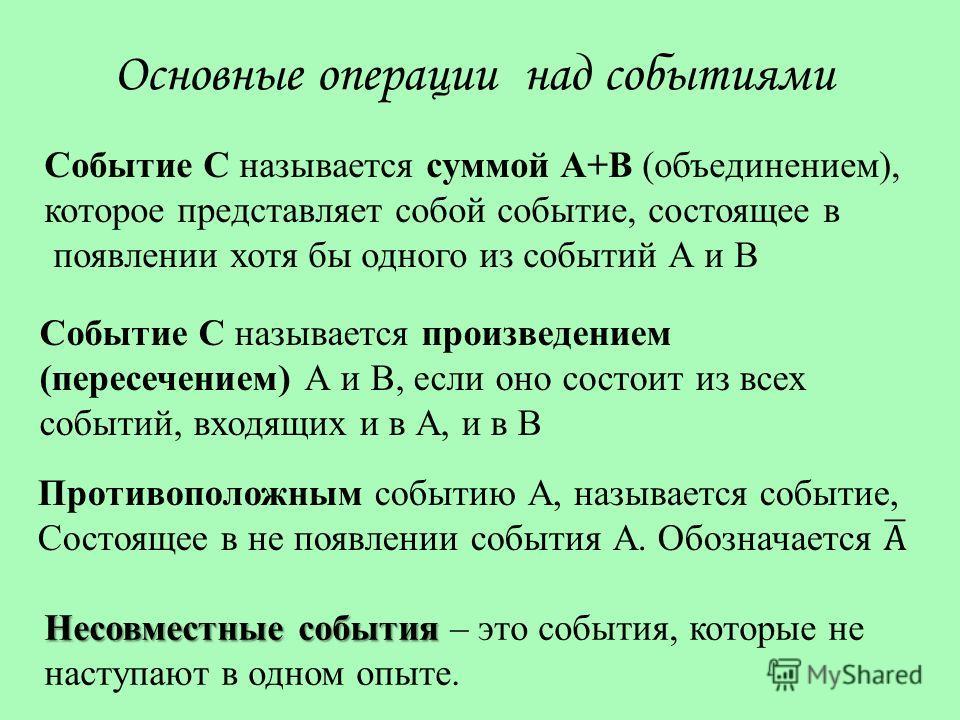 Основные операции над событиями Событие С называется суммой А+В (объединением), которое представляет собой событие, состоящее в появлении хотя бы одного из событий А и В Событие С называется произведением (пересечением) А и В, если оно состоит из все