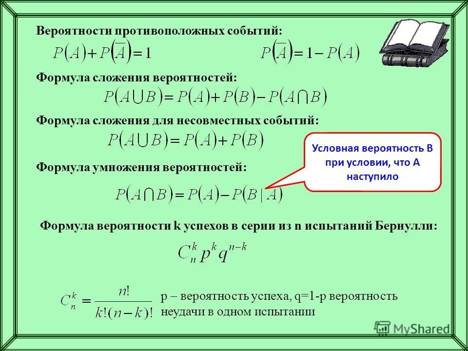 Вероятности противоположных событий: Формула сложения вероятностей: Формула сложения для несовместных событий: Формула умножения вероятностей: Условная вероятность В при условии, что А наступило Формула вероятности k успехов в серии из n испытаний Бе