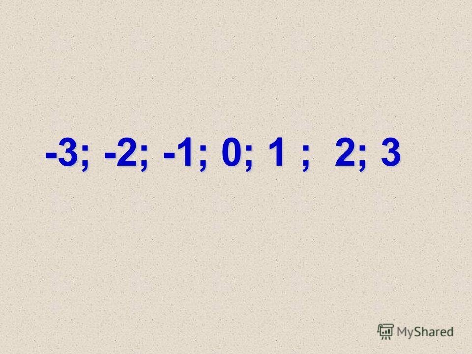 Какие целые числа расположены на координатной прямой между числами ?