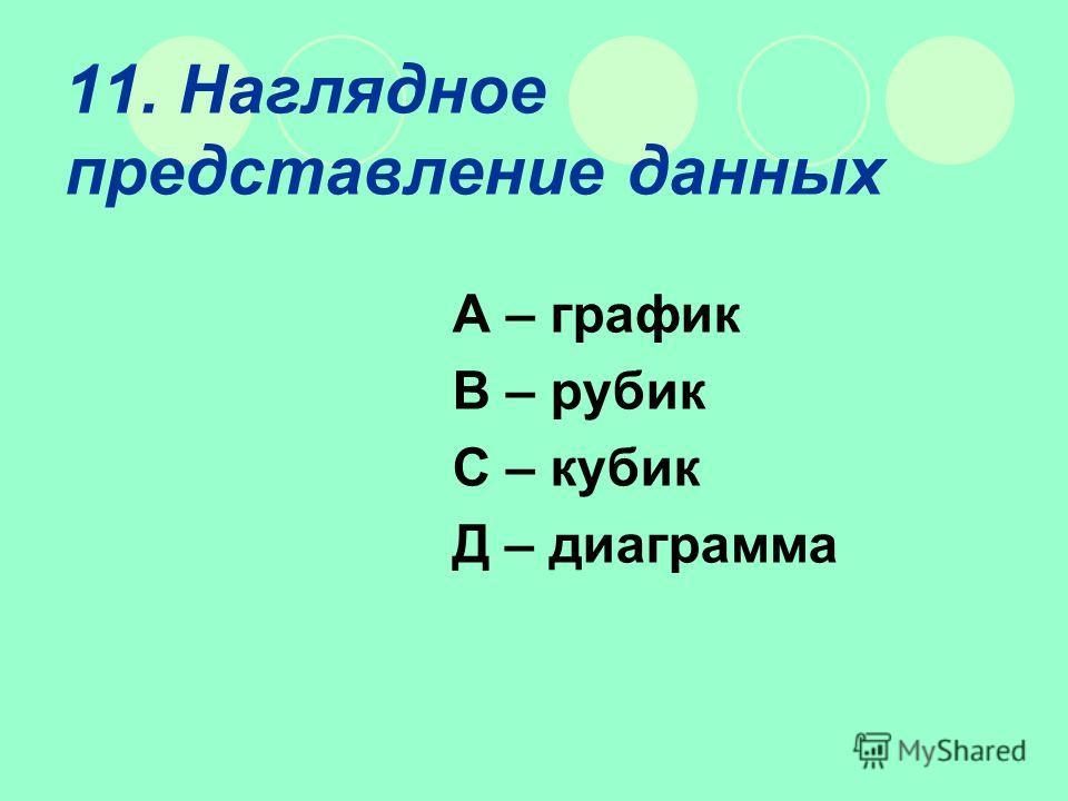 11. Наглядное представление данных А – график В – рубик С – кубик Д – диаграмма