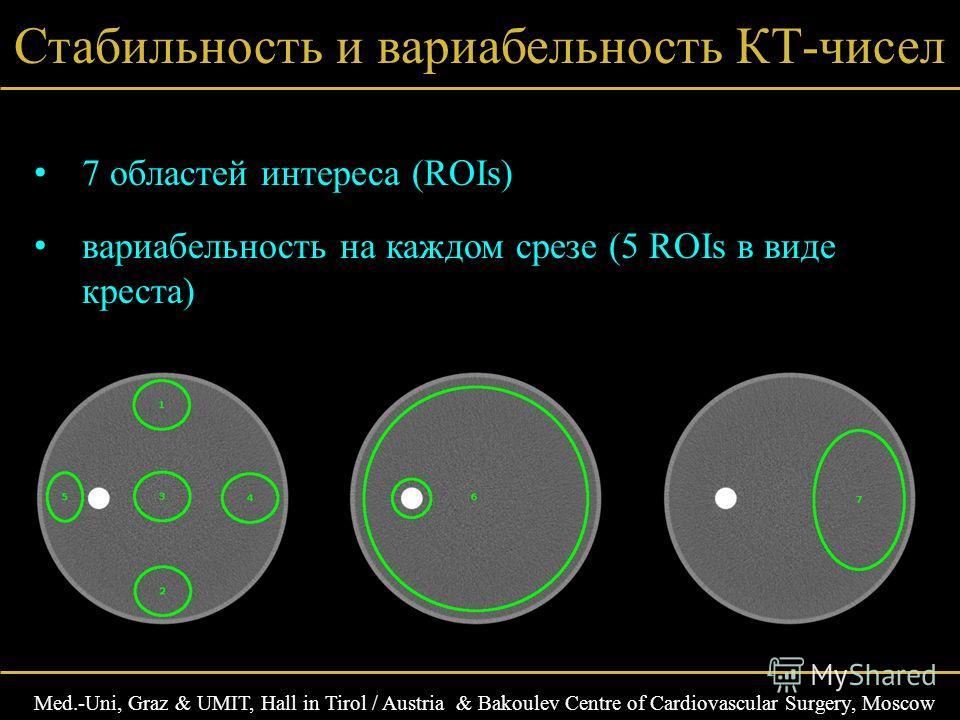 7 областей интереса (ROIs) вариабельность на каждом срезе (5 ROIs в виде креста) Med.-Uni, Graz & UMIT, Hall in Tirol / Austria & Bakoulev Centre of Cardiovascular Surgery, Moscow Стабильность и вариабельность КТ-чисел
