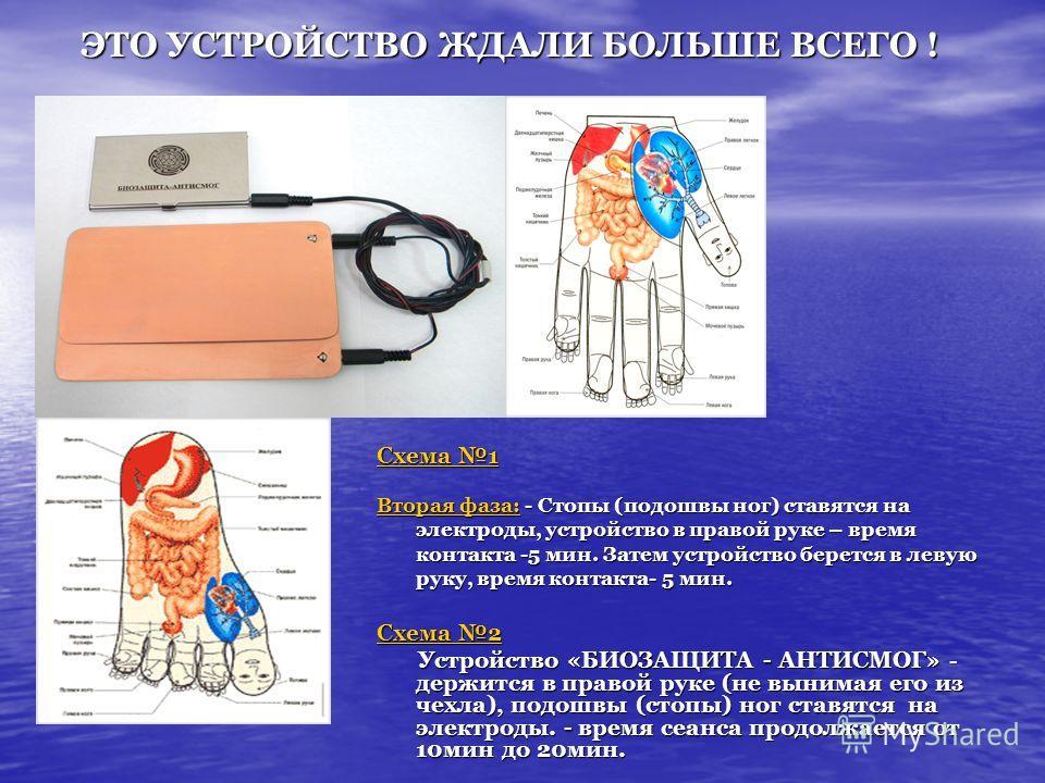 ЭТО УСТРОЙСТВО ЖДАЛИ БОЛЬШЕ ВСЕГО ! Схема 1 Вторая фаза: - Стопы (подошвы ног) ставятся на электроды, устройство в правой руке – время контакта -5 мин. Затем устройство берется в левую руку, время контакта- 5 мин. Схема 2 Устройство «БИОЗАЩИТА - АНТИ