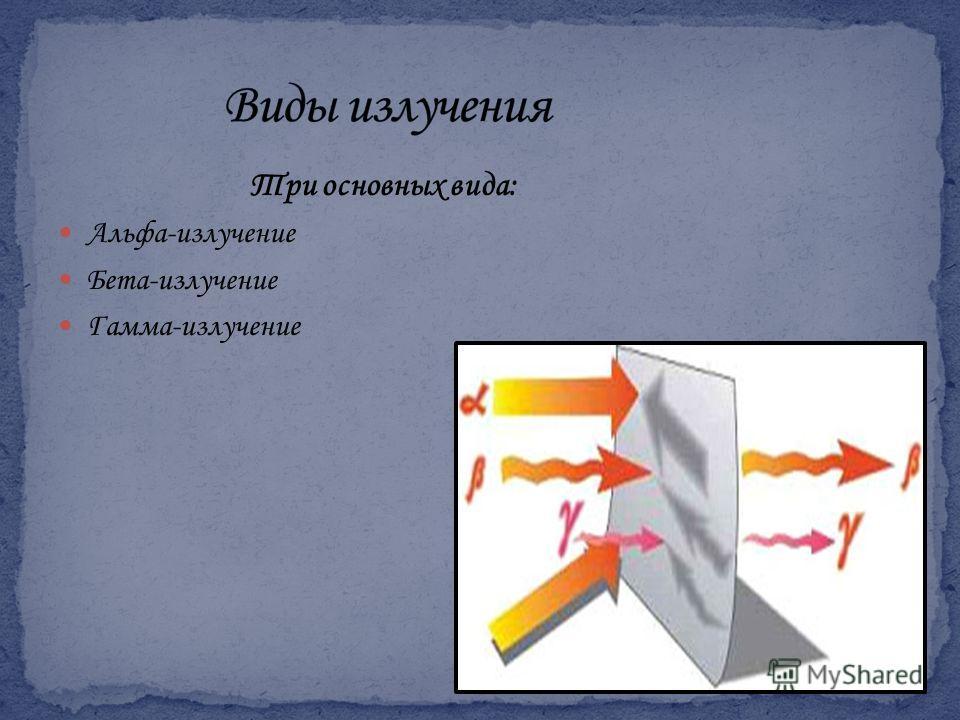 Три основных вида: Альфа-излучение Бета-излучение Гамма-излучение