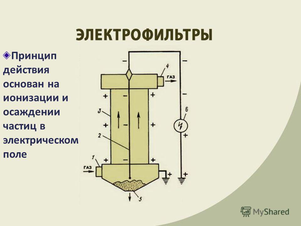 Принцип действия основан на ионизации и осаждении частиц в электрическом поле