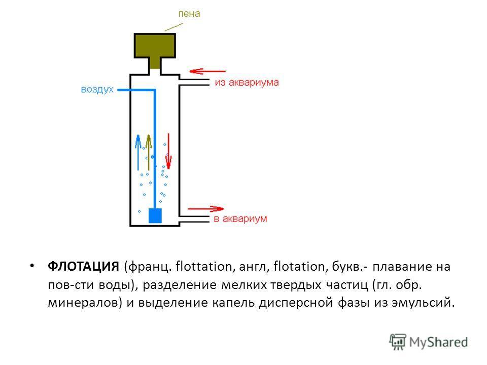 ФЛОТАЦИЯ (франц. flottation, англ, flotation, букв.- плавание на повести воды), разделение мелких твердых частиц (гл. обр. минералов) и выделение капель дисперсной фазы из эмульсий.