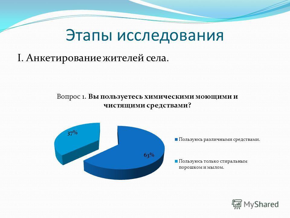 Этапы исследования I. Анкетирование жителей села.